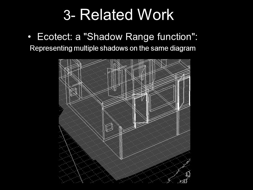 3- Related Work Ecotect: a Shadow Range function : Representing multiple shadows on the same diagram