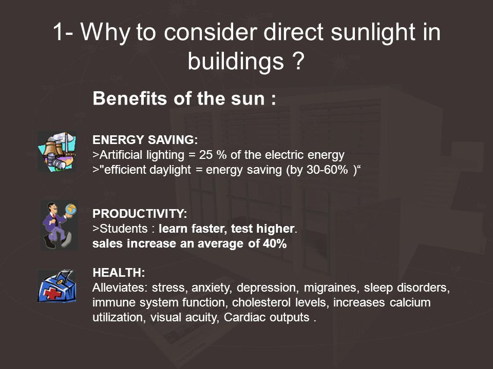 1- An appropriate building shape for : Using sun energy and avoiding overheating Avoiding Glare Over Shading control