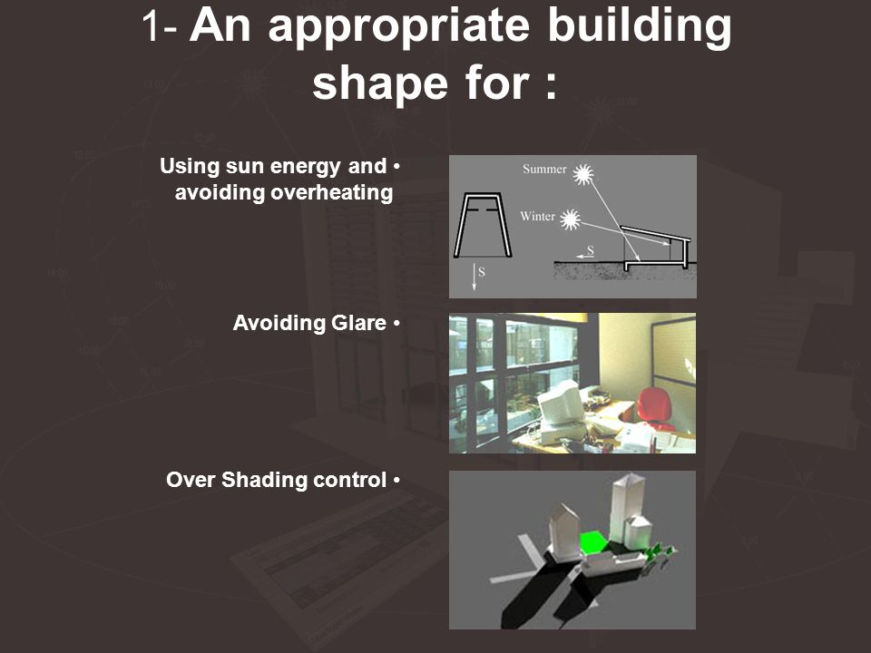 5 – Future Work Thermal function & shading function.