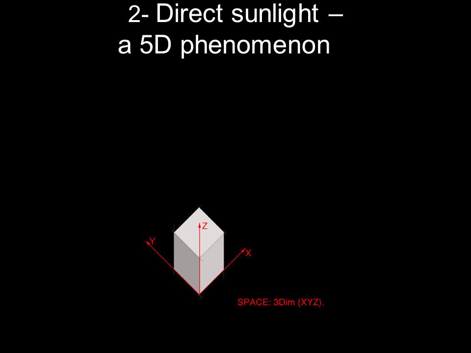2- Direct sunlight – a 5D phenomenon