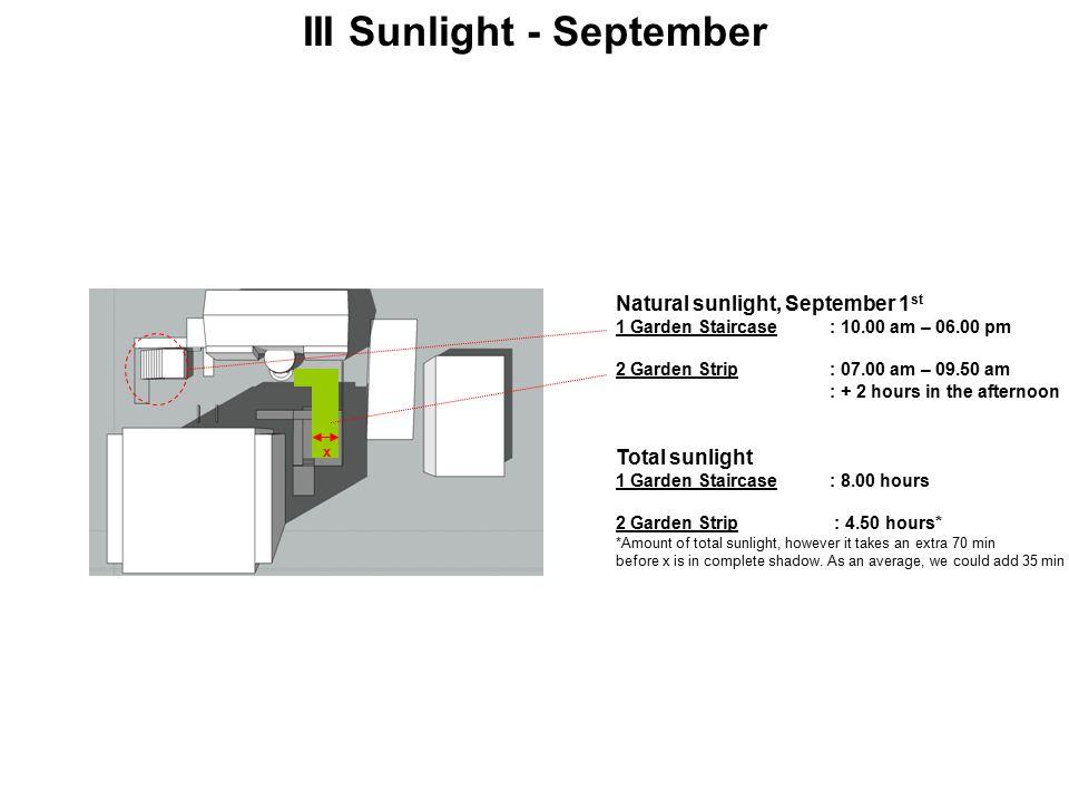 III Sunlight - September Natural sunlight, September 1 st 1 Garden Staircase: 10.00 am – 06.00 pm 2 Garden Strip: 07.00 am – 09.50 am : + 2 hours in t