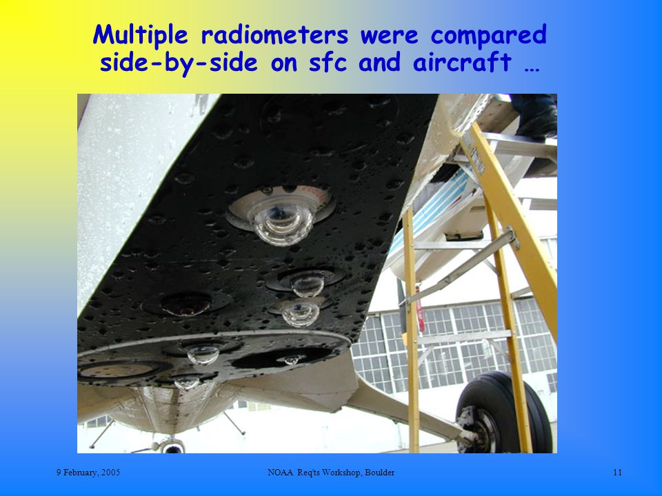 9 February, 2005NOAA Req ts Workshop, Boulder11 Multiple radiometers were compared side-by-side on sfc and aircraft …