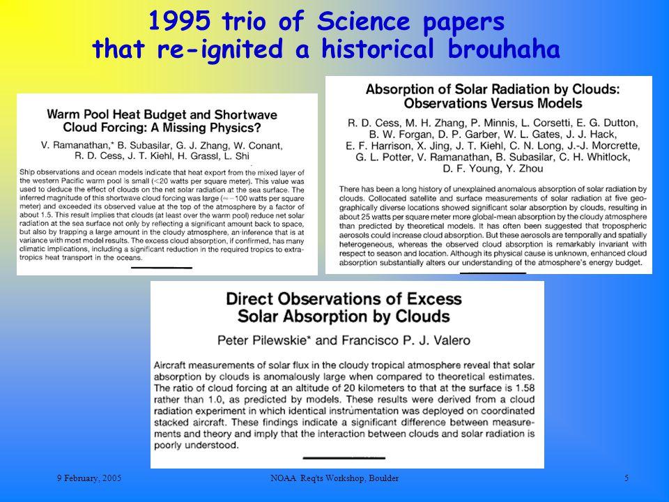 9 February, 2005NOAA Req ts Workshop, Boulder16 Step Cloud: R, T, A, and… domain: R = 0.4764 T = 0.3249 A = 0.1985 H = 0.0000 Tot = 0.9998 R = 0.71 T = 0.39 A = 0.44 Tot= 1.54 R(300) = 0.71 T(300) = 0.39 A(300) = 0.44 H(300) = - 0.54