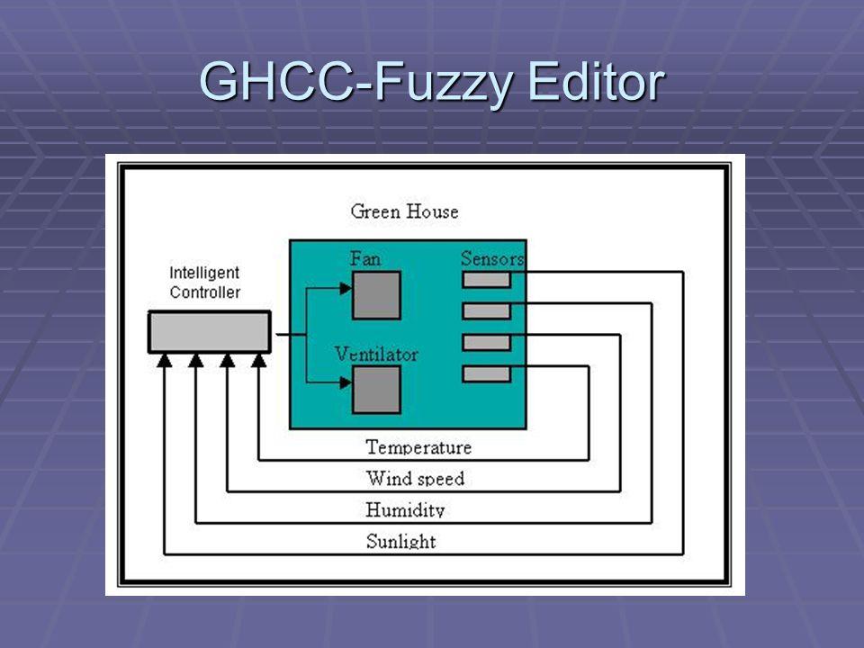 GHCC-Fuzzy Editor