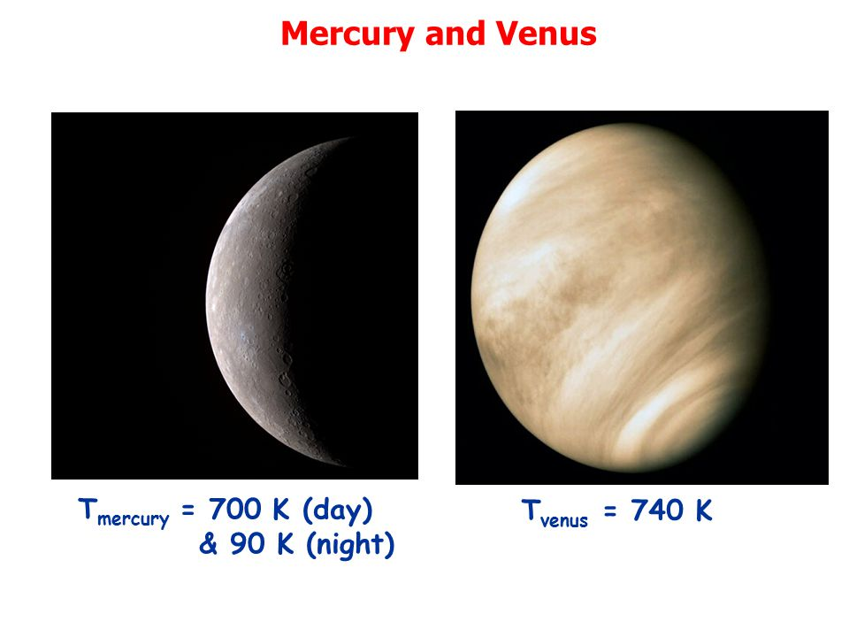 Mercury and Venus T mercury = 700 K (day) & 90 K (night) T venus = 740 K