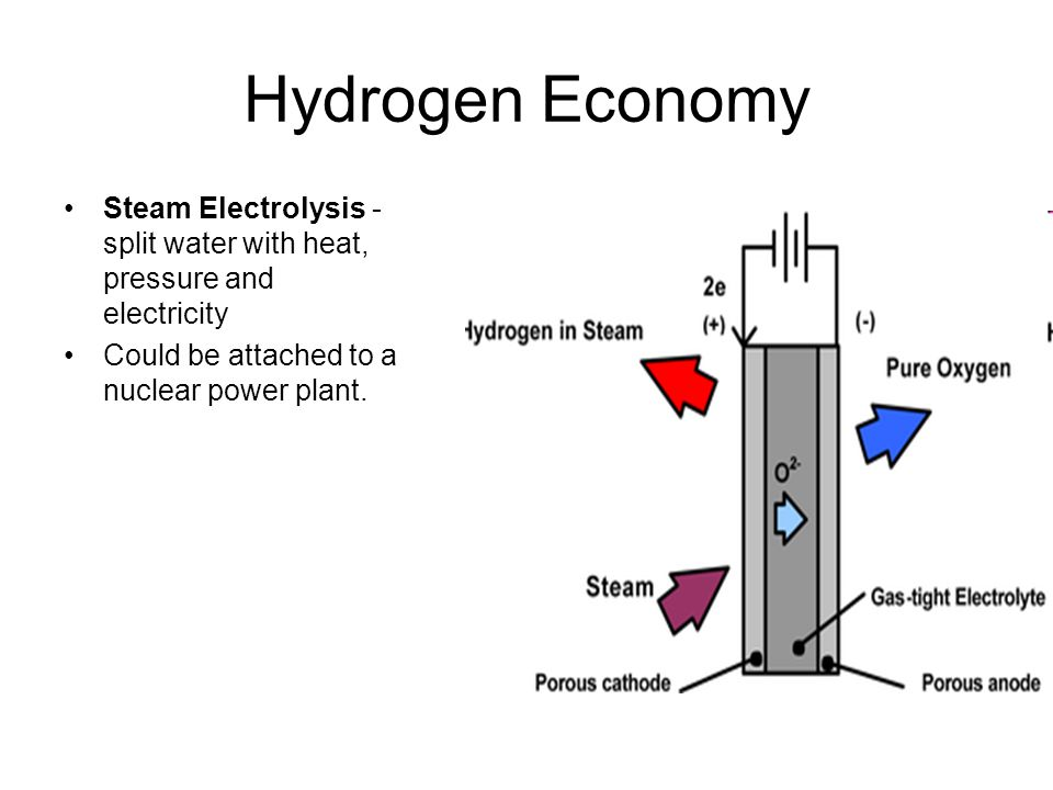 Hydrogen Economy Electrolysis - split water with electricity 2H 2 O(l) → 2H 2 (g) + O 2 (g) E 0 = -1.229 V Need catalysts to lower energy