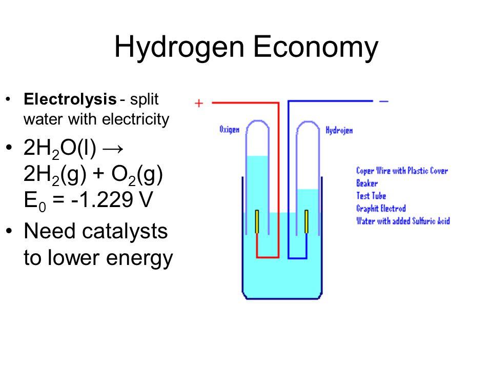 Hydrogen Economy Direct Solar Thermal Water Splitting – split water with heat Water breaks down at 1700 C.