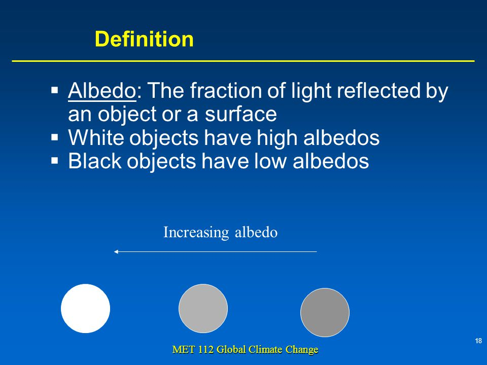 18 MET 112 Global Climate Change Definition  Albedo: The fraction of light reflected by an object or a surface  White objects have high albedos  Black objects have low albedos Increasing albedo