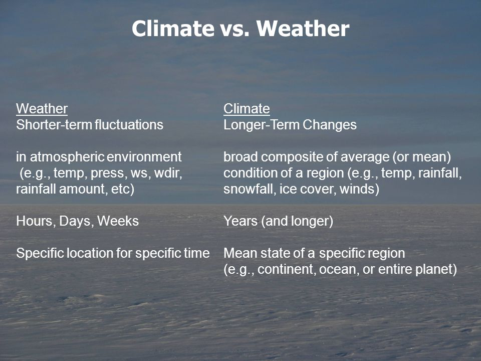 3 MET 112 Global Climate Change Climate vs.
