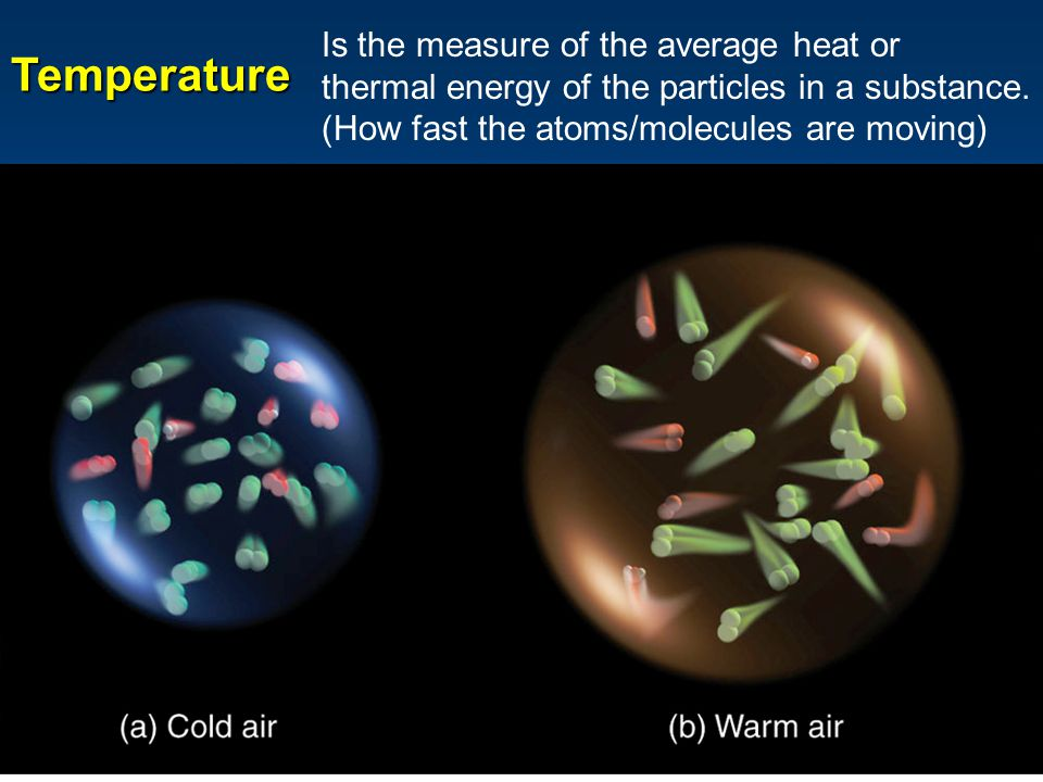 Temperature Is the measure of the average heat or thermal energy of the particles in a substance.