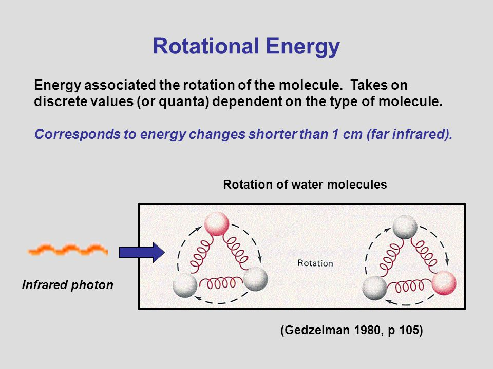 (Hartmann 1994) Molecules have rotational energy only if they have a permanent dipole moment, or asymmetric charge distribution.