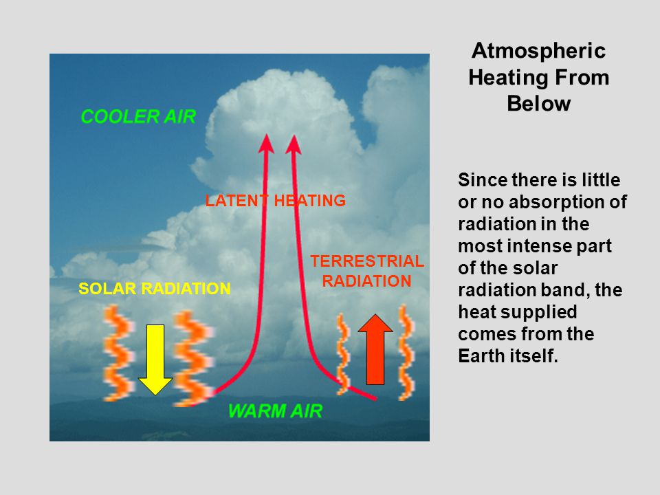 The Importance of the Greenhouse Effect The presence of the gases in our atmosphere that absorb and emit infrared radiation help maintain the Earth's average temperature at about 59 °F.