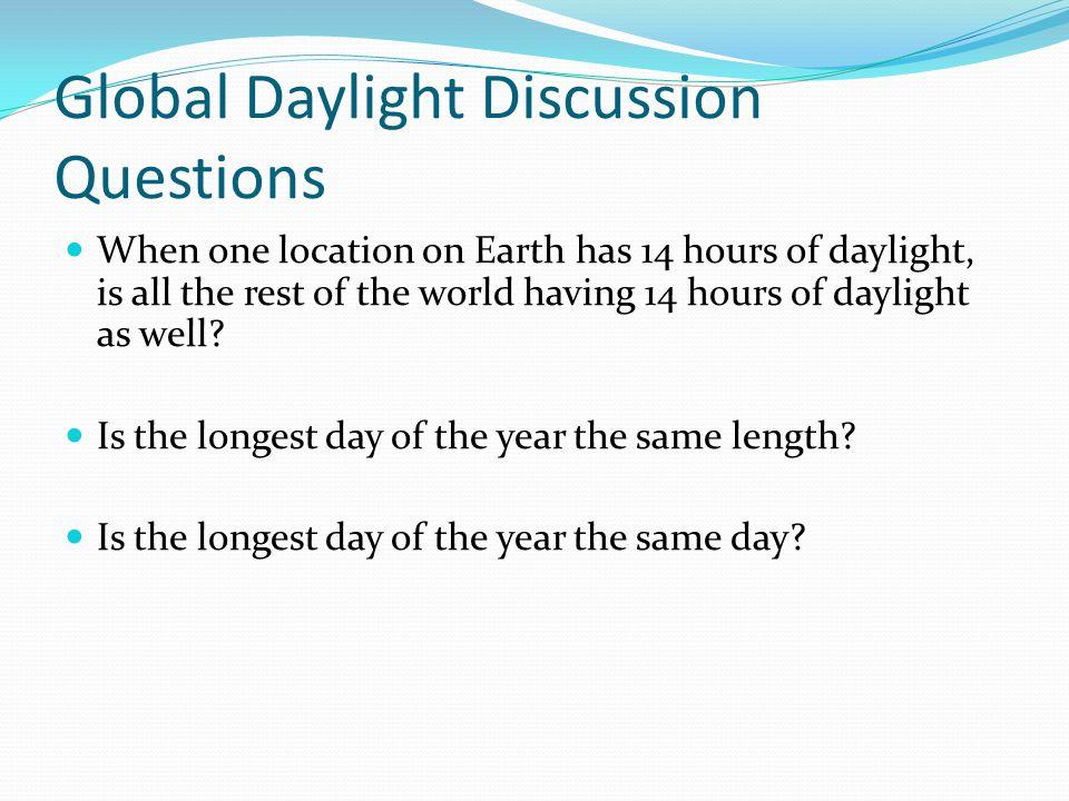 Sunlight & Seasons What season is the longest day? What season is the shortest day?