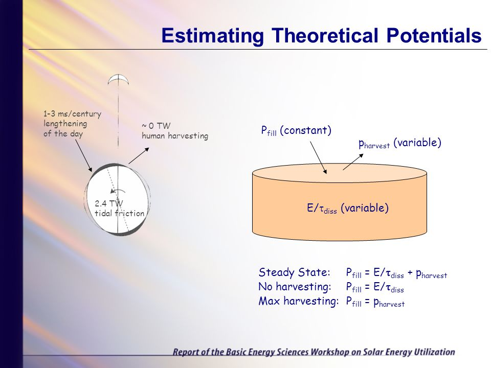 Estimating Extractable & Technical Potentials Heat (TW t ) Electrical (TW e ) Chemical (TW c ) Mechanical (TW m ) Thermodynamic limit (1-T l /T h ) ~1/2 of Betz (16/27=59%) limit (33%) Theoretical Extractable Technical Chemical (TW c ) Fraction allowed by known technology 2010 EERE H 2 O electrolysis efficiency target (75%)