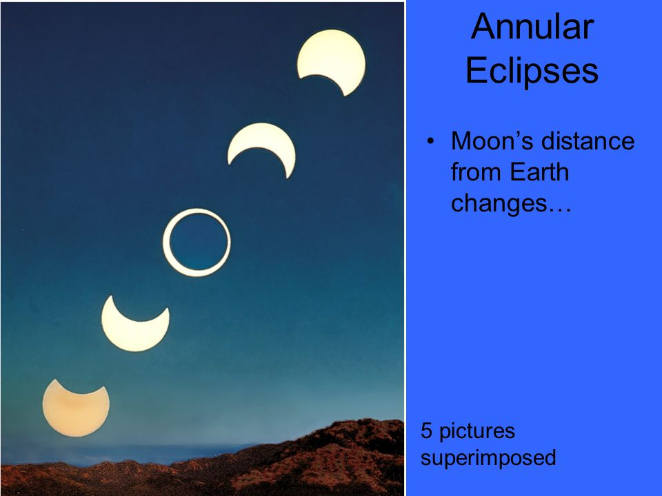 Annular Eclipses Moon's distance from Earth changes… 5 pictures superimposed