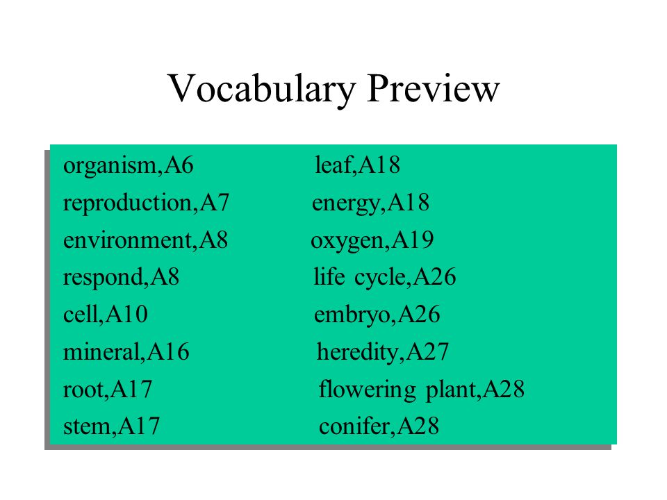 Vocabulary Preview organism,A6 leaf,A18 reproduction,A7 energy,A18 environment,A8 oxygen,A19 respond,A8 life cycle,A26 cell,A10 embryo,A26 mineral,A16 heredity,A27 root,A17 flowering plant,A28 stem,A17 conifer,A28 organism,A6 leaf,A18 reproduction,A7 energy,A18 environment,A8 oxygen,A19 respond,A8 life cycle,A26 cell,A10 embryo,A26 mineral,A16 heredity,A27 root,A17 flowering plant,A28 stem,A17 conifer,A28