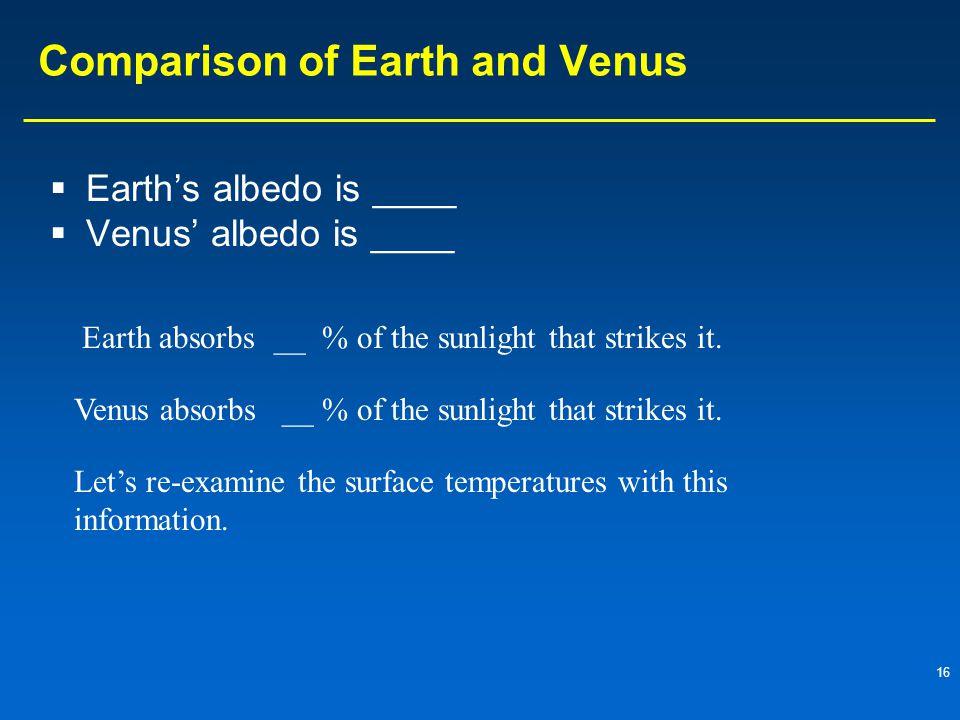 16 Comparison of Earth and Venus  Earth's albedo is ____  Venus' albedo is ____ Earth absorbs__% of the sunlight that strikes it.