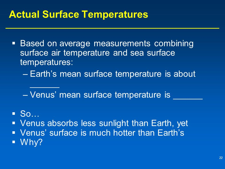 22 Actual Surface Temperatures  Based on average measurements combining surface air temperature and sea surface temperatures: –Earth's mean surface temperature is about ______ –Venus' mean surface temperature is ______  So…  Venus absorbs less sunlight than Earth, yet  Venus' surface is much hotter than Earth's  Why?