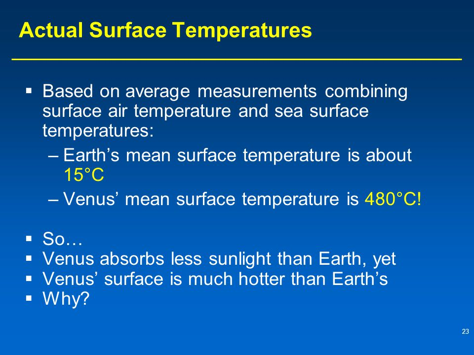 23 Actual Surface Temperatures  Based on average measurements combining surface air temperature and sea surface temperatures: –Earth's mean surface temperature is about 15°C –Venus' mean surface temperature is 480°C.