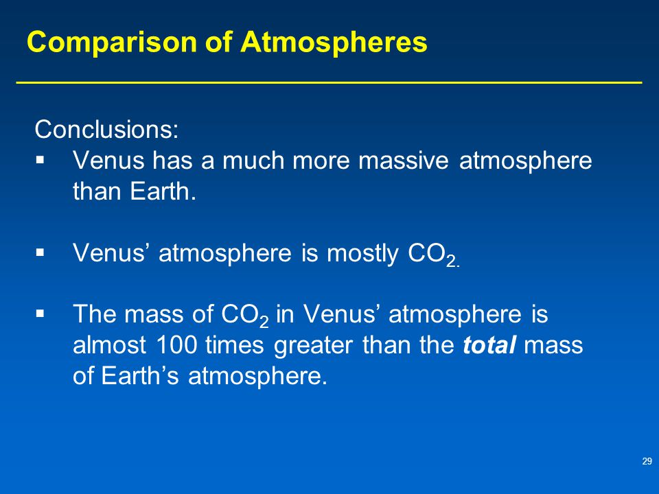 29 Comparison of Atmospheres Conclusions:  Venus has a much more massive atmosphere than Earth.