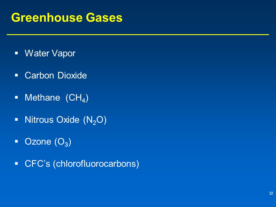 32 Greenhouse Gases  Water Vapor  Carbon Dioxide  Methane (CH 4 )  Nitrous Oxide (N 2 O)  Ozone (O 3 )  CFC's (chlorofluorocarbons)