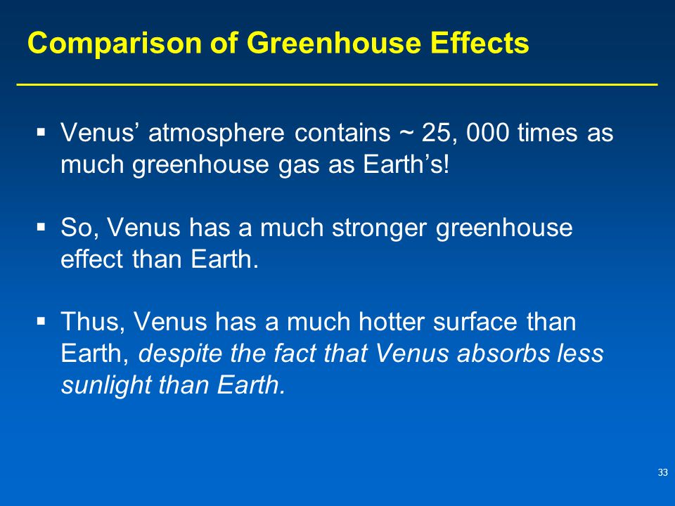 33 Comparison of Greenhouse Effects  Venus' atmosphere contains ~ 25, 000 times as much greenhouse gas as Earth's.