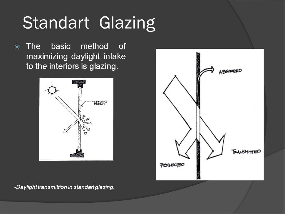 Standart Glazing  The basic method of maximizing daylight intake to the interiors is glazing. -Daylight transmittion in standart glazing.