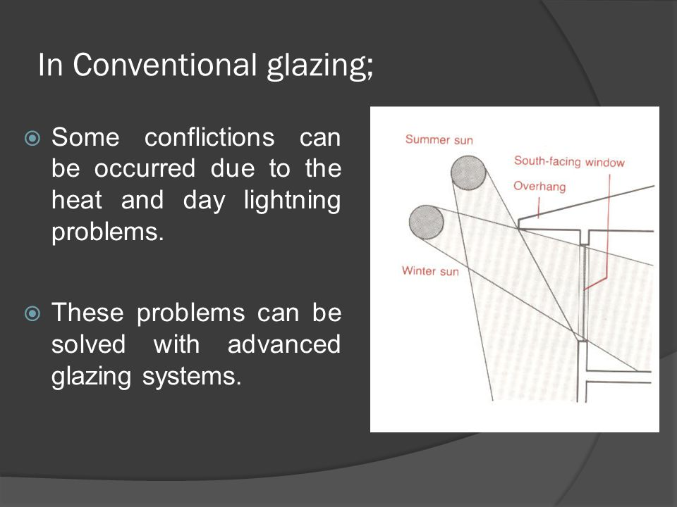 In Conventional glazing;  Some conflictions can be occurred due to the heat and day lightning problems.  These problems can be solved with advanced