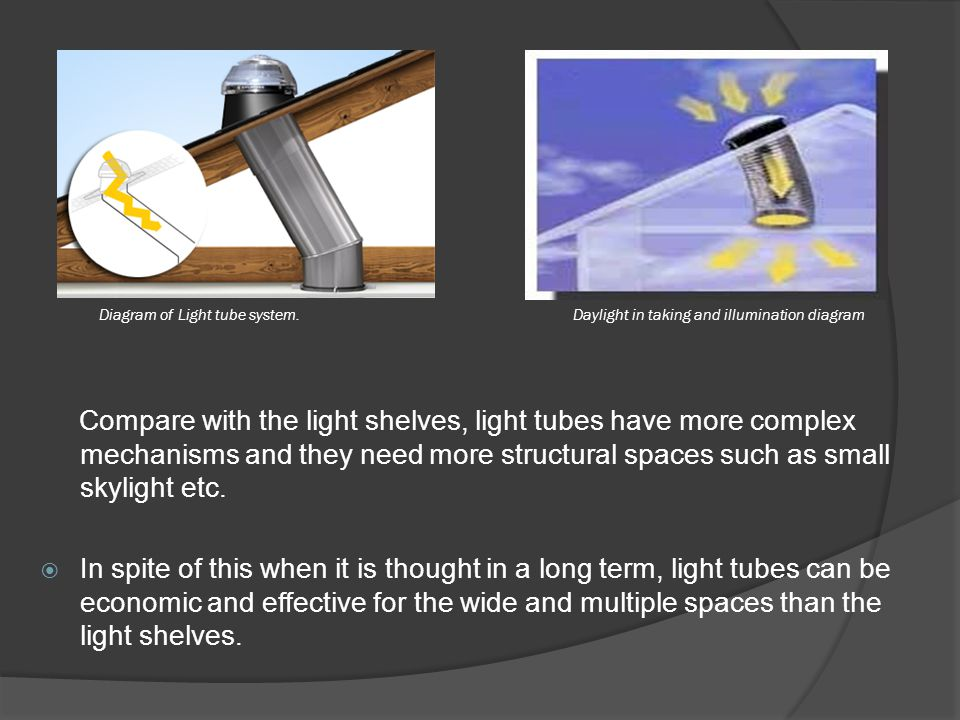 Diagram of Light tube system. Daylight in taking and illumination diagram Compare with the light shelves, light tubes have more complex mechanisms and