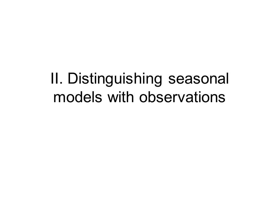 II. Distinguishing seasonal models with observations