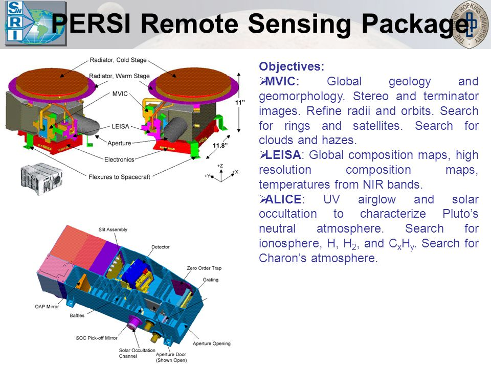 PERSI Remote Sensing Package Objectives:  MVIC: Global geology and geomorphology. Stereo and terminator images. Refine radii and orbits. Search for r