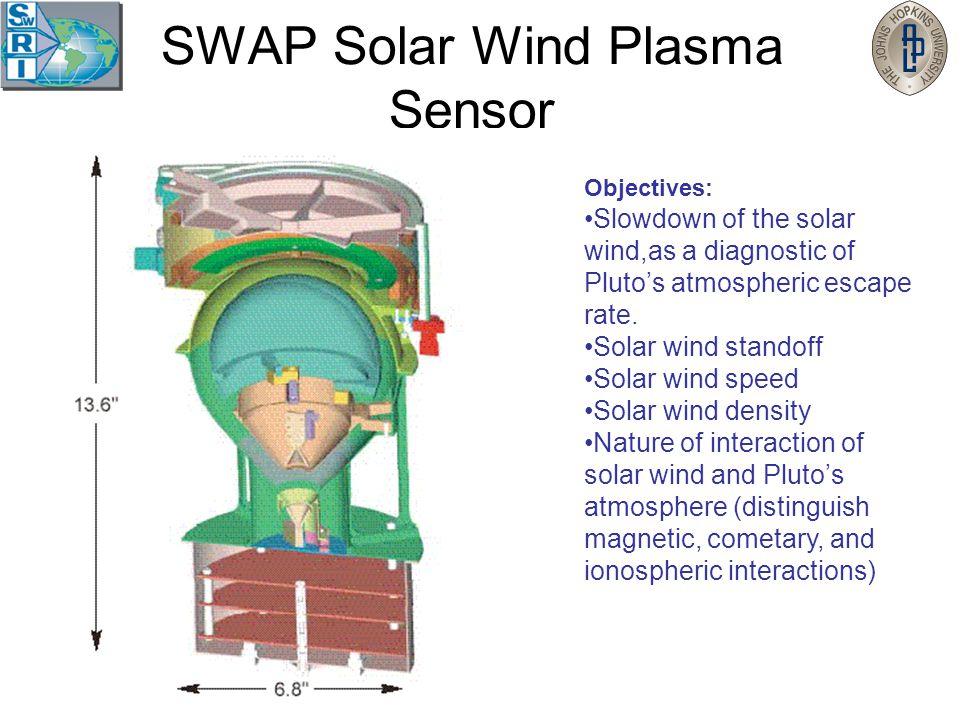 SWAP Solar Wind Plasma Sensor Objectives: Slowdown of the solar wind,as a diagnostic of Pluto's atmospheric escape rate.