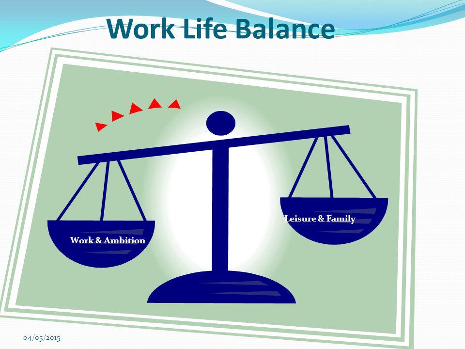 Work Life Balance 04/05/2015 Work & Ambition Leisure & Family