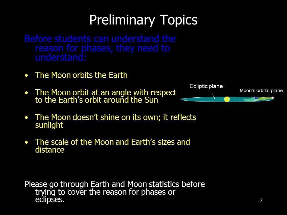 2 Preliminary Topics Before students can understand the reason for phases, they need to understand: The Moon orbits the Earth The Moon orbit at an angle with respect to the Earth's orbit around the Sun The Moon doesn't shine on its own; it reflects sunlight The scale of the Moon and Earth's sizes and distance Please go through Earth and Moon statistics before trying to cover the reason for phases or eclipses.