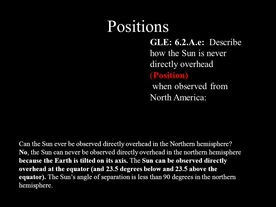 GLE: 6.2.A.e: Describe how the Sun is never directly overhead (Position) when observed from North America: Can the Sun ever be observed directly overhead in the Northern hemisphere.