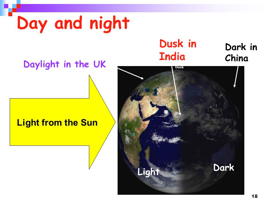 18 Day and night Daylight in the UK Light from the Sun Dark in China Dusk in India Light Dark