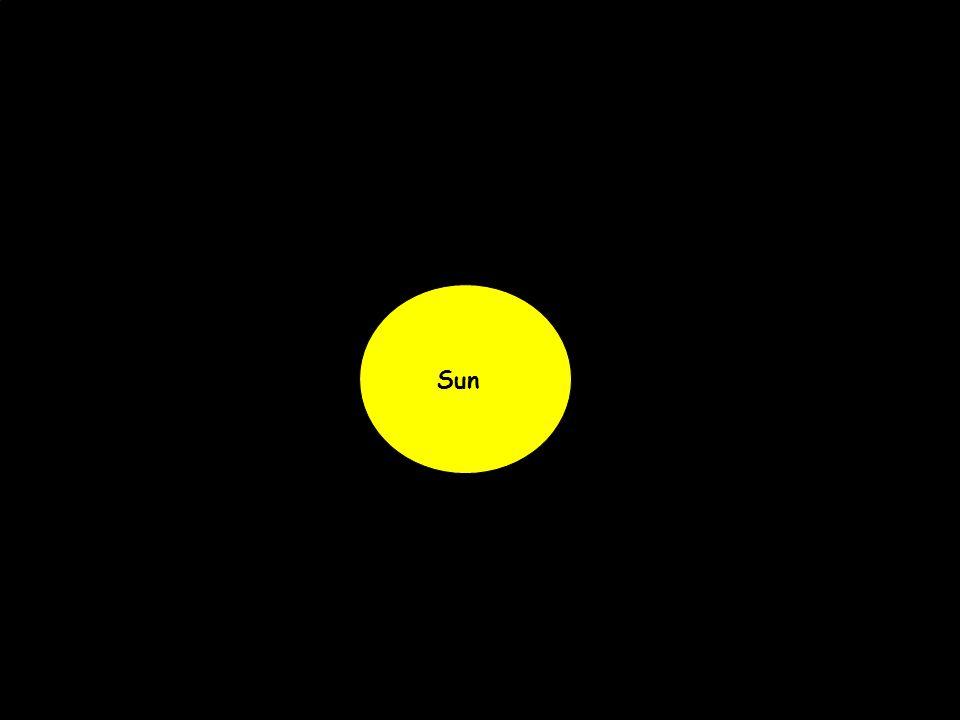34 Sun