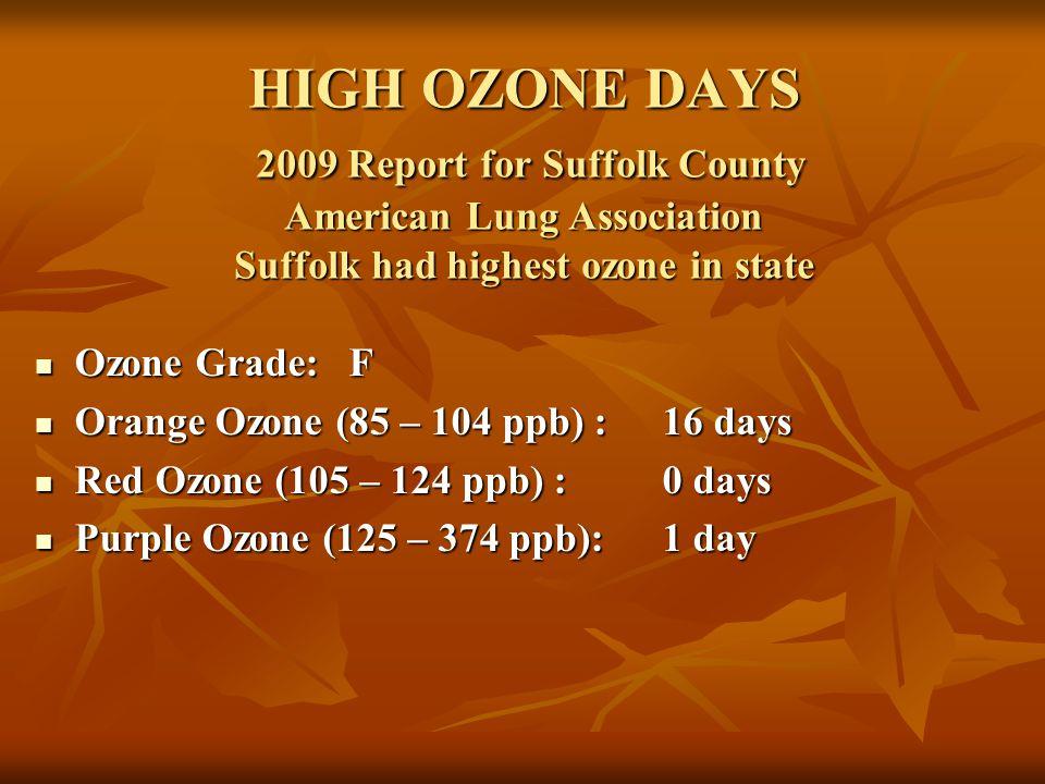 HIGH OZONE DAYS 2009 Report for Suffolk County American Lung Association Suffolk had highest ozone in state Ozone Grade: F Ozone Grade: F Orange Ozone