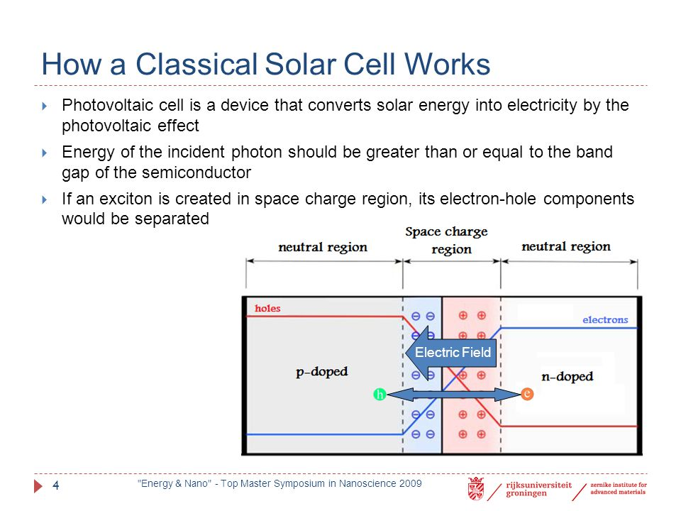 Tandem Cells The only proven 3 rd generation technique so far Light Upper cell (absorbs high energy photons) Middle cell (absorbs medium energy photons) Lower cell (absorbs low energy photons) Energy & Nano - Top Master Symposium in Nanoscience 2009 15
