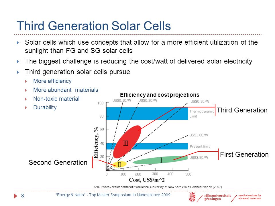 Summary Energy & Nano - Top Master Symposium in Nanoscience 2009 19  Objectives in third generation solar cells  More efficient  Less expensive  Readily available  Non-toxic  Quantum confinment  Band gap engineering  Multiple exciton generation  Already seen in QDs but with very low efficiencies  Hot carriers  Far from utilization  Up conversion  So far has not been realized  Down conversion  Can be utilized through the concept of multiple exciton generation  Tandem cells  The only proven technique in 3 rd generation solar cells