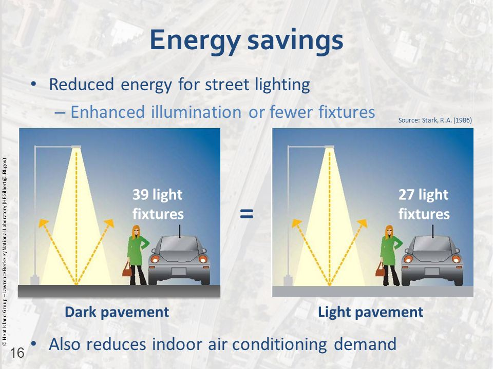16 © Heat Island Group – Lawrence Berkeley National Laboratory (HEGilbert@LBL.gov) Reduced energy for street lighting – Enhanced illumination or fewer fixtures Also reduces indoor air conditioning demand Energy savings 27 light fixtures Source: Stark, R.A.