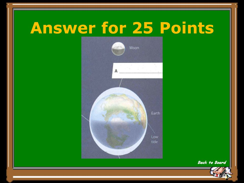 Question for 25 Points Draw a picture that depicts the position of the Moon and Earth during a low tide. Show Answer