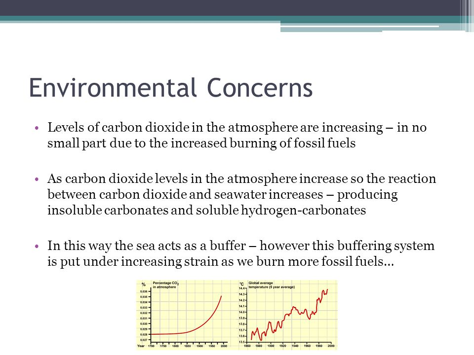 Environmental Concerns Levels of carbon dioxide in the atmosphere are increasing – in no small part due to the increased burning of fossil fuels As carbon dioxide levels in the atmosphere increase so the reaction between carbon dioxide and seawater increases – producing insoluble carbonates and soluble hydrogen-carbonates In this way the sea acts as a buffer – however this buffering system is put under increasing strain as we burn more fossil fuels…