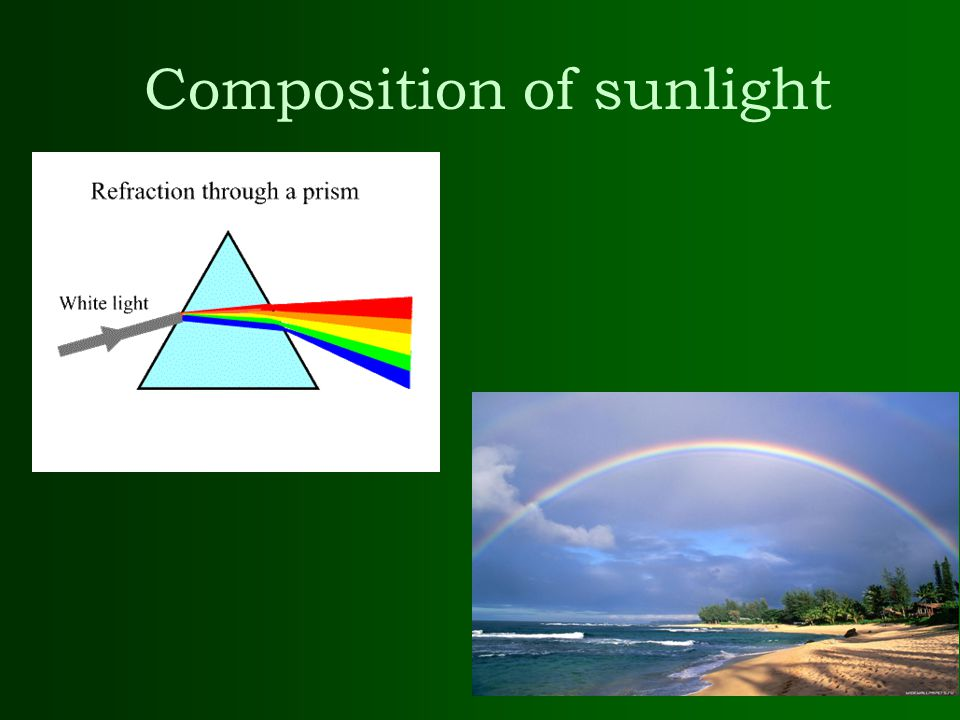 Composition of sunlight