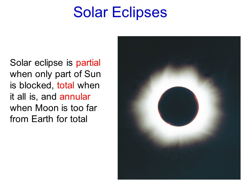Solar Eclipses Solar eclipse is partial when only part of Sun is blocked, total when it all is, and annular when Moon is too far from Earth for total