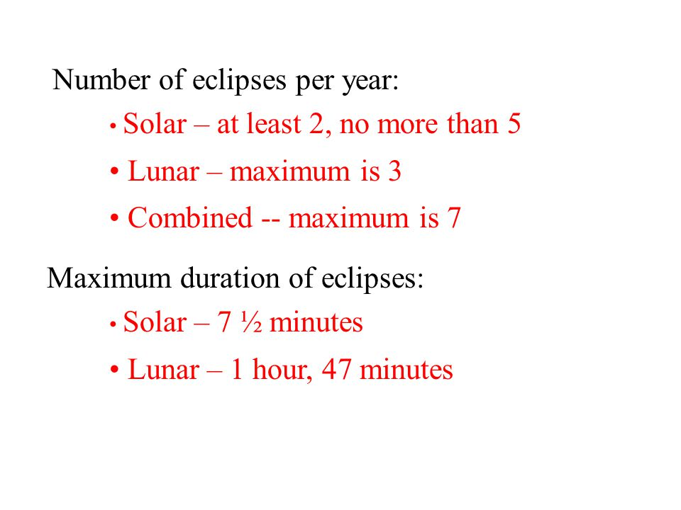 Number of eclipses per year: Solar – at least 2, no more than 5 Lunar – maximum is 3 Combined -- maximum is 7 Maximum duration of eclipses: Solar – 7