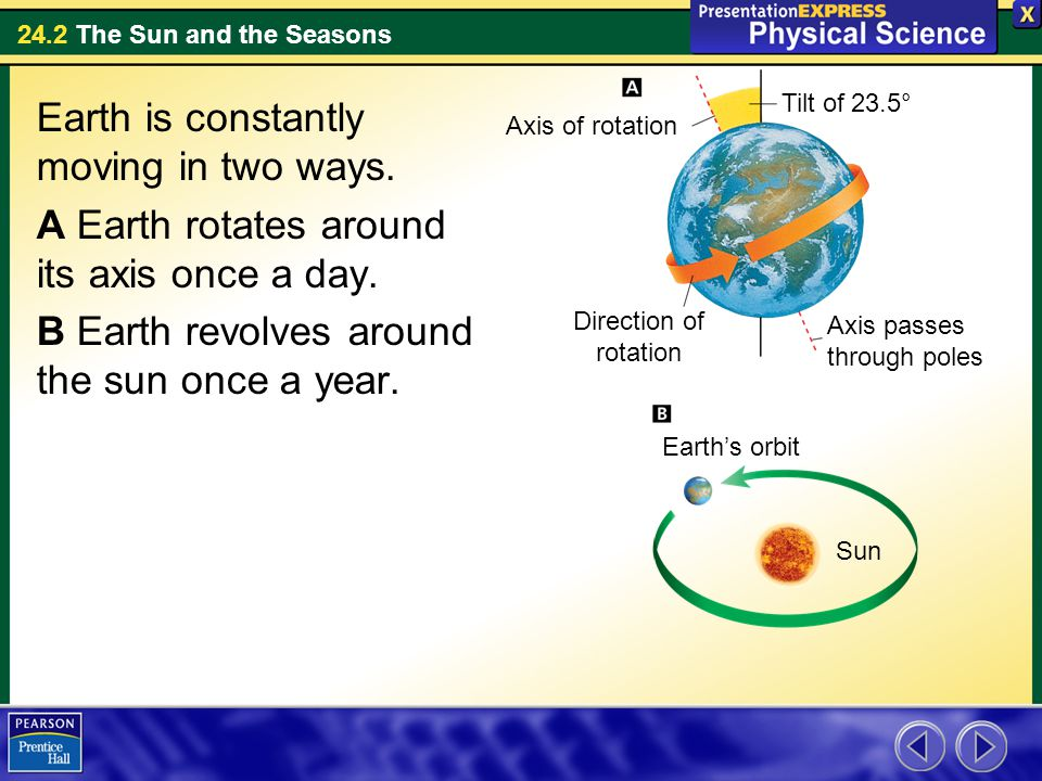24.2 The Sun and the Seasons Earth is constantly moving in two ways.