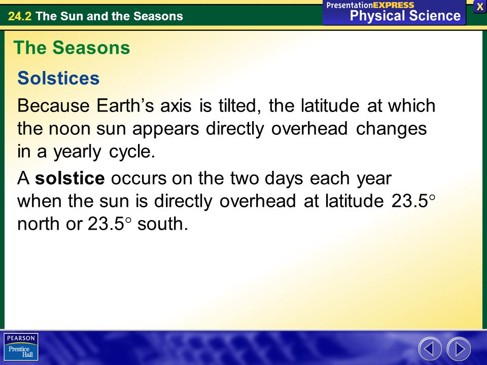 24.2 The Sun and the Seasons Solstices Because Earth's axis is tilted, the latitude at which the noon sun appears directly overhead changes in a yearly cycle.