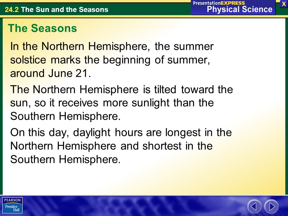 24.2 The Sun and the Seasons In the Northern Hemisphere, the summer solstice marks the beginning of summer, around June 21.