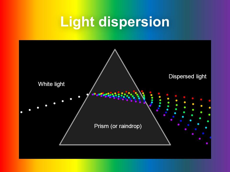 Light dispersion White light Prism (or raindrop) Dispersed light